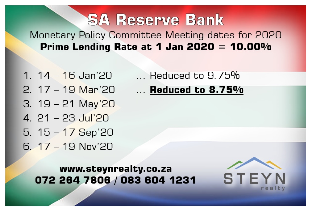 South African Prime Lending Rate